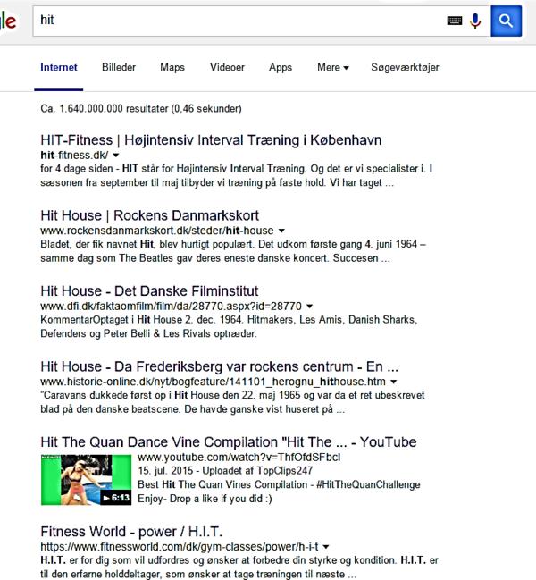 Hits paa Google
